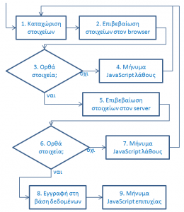 registration_flow_diagram